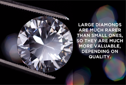 Large diamonds are much rarer than small ones, so they are much more valuable, depending on quality. Diamond exchange cash.