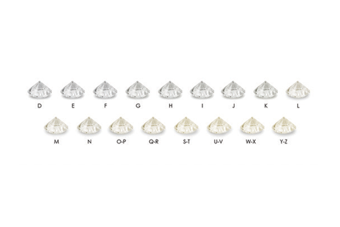 A chart explaining different diamond colors - diamond exchange cash
