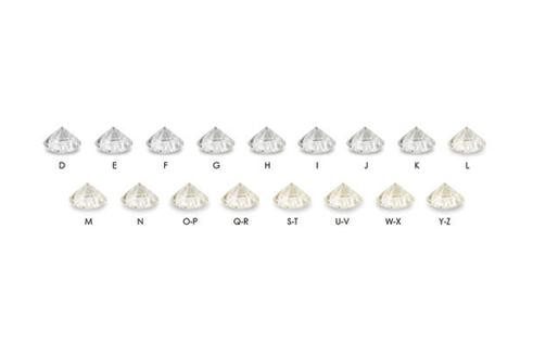 A chart explaining different diamond colors - diamond exchange cash