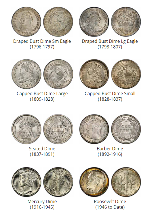 Examples of dimes - coin buyers near me