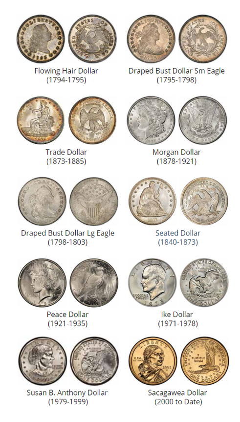 Examples of dollar coins - coin buyers near me