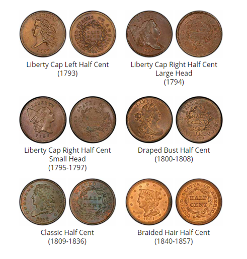 An example of half cents -coin buyers near me