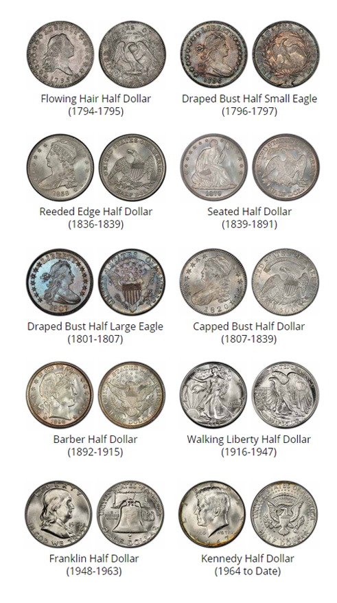 Examples of half dollars in coins - coin buyers near me